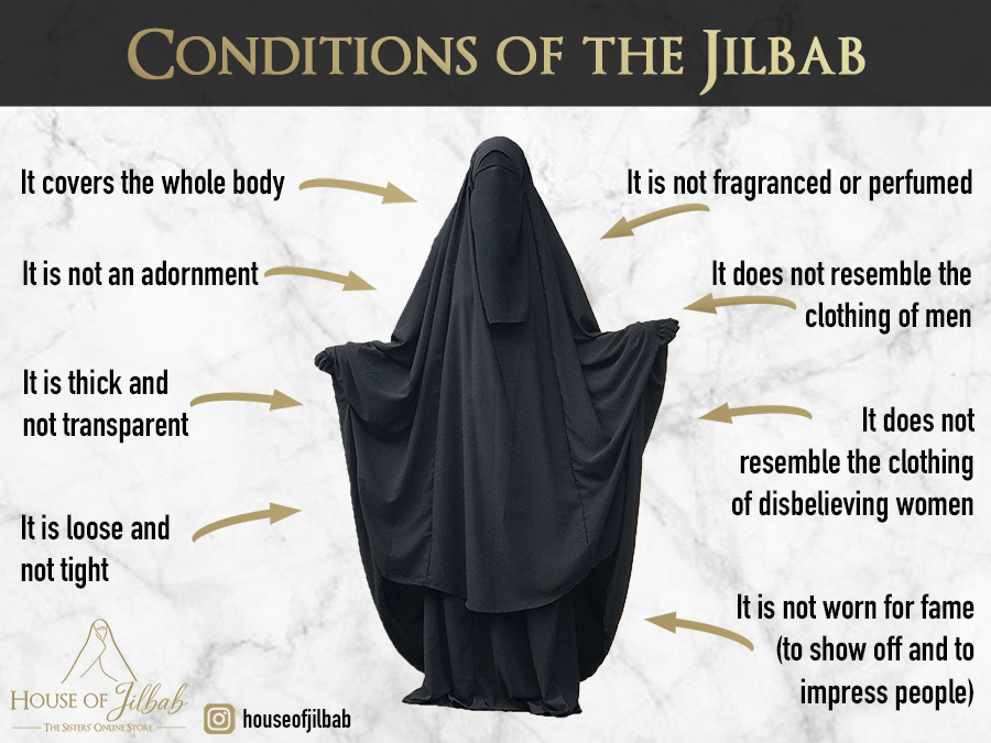 Conditions of the Jilbab